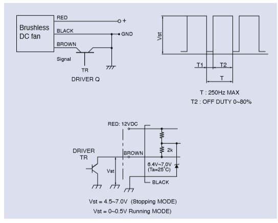 PWM speed control diagram