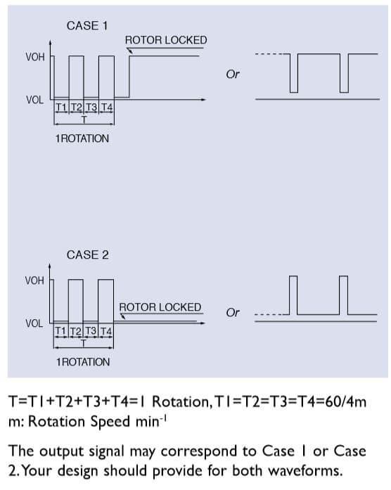 output waveform at rated voltage