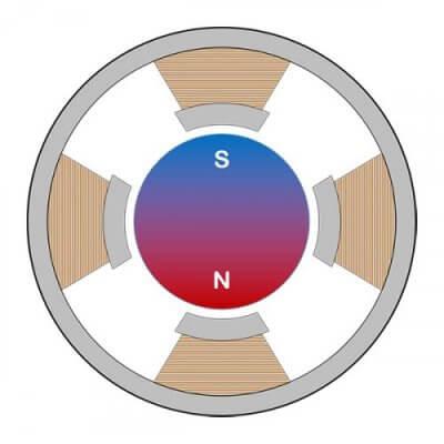 permanent magnet stepper motor diagram