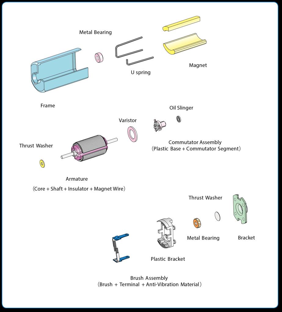 dc brush assembly diagram