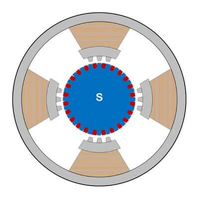 hybrid stepper motor diagram
